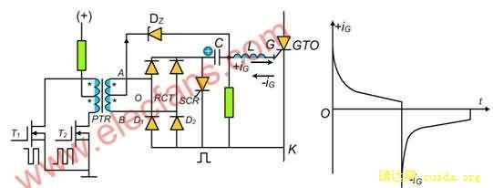 gto的触发驱动器及电路