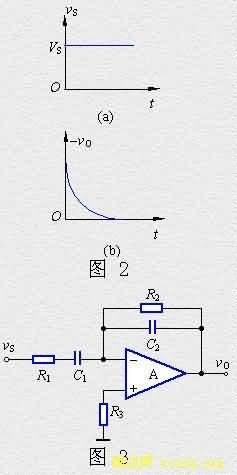 当输入电压vs为阶跃信号时,考虑到信号源总存在内阻,在t=0时,输出电压