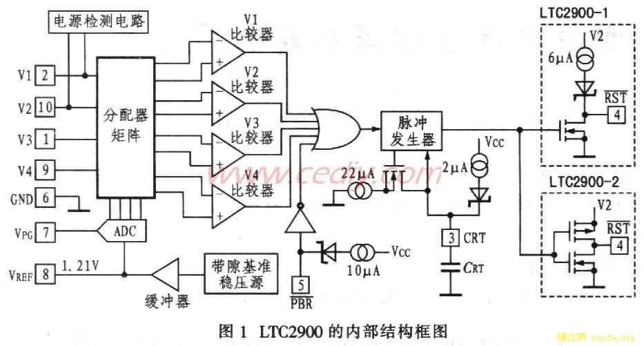 ltc2900型四电源监控器的特性及应用