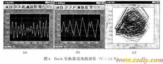 3.2 buck变换器中分岔与混沌的实验