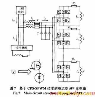 基于载波相移spwm技术的电流型有源电力滤波器的研究