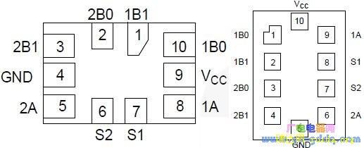微信:hy928-net 【用 途】 双掷模拟开关电路 【性能 参数】   FSA2269是高性能、双通道单刀双掷(SPDT)模拟开关,可提供负摆幅音频能力。FSA2269在3.0VVCC时,具有0.4(典型值)的超低RON。FSA2269在1.65V至4.5V的广泛VCC电压范围内操作,采用亚微米CMOS技术制成,实现较快的开关速度,专为先开后合操作而设计。该选择输入符合TTL电平要求。   FSA2269具有非常低的静态电流,即使控制电压低于VCC电源时也如此。该特性可直接连接具有最小电池消耗的基带处