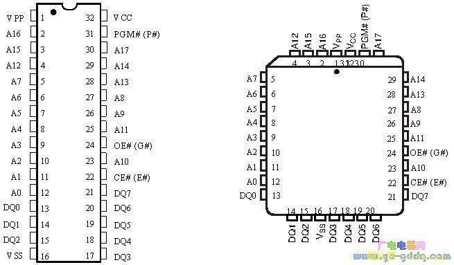 am27c020应用电路 -pdf