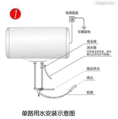 电热水器安装注意事项
